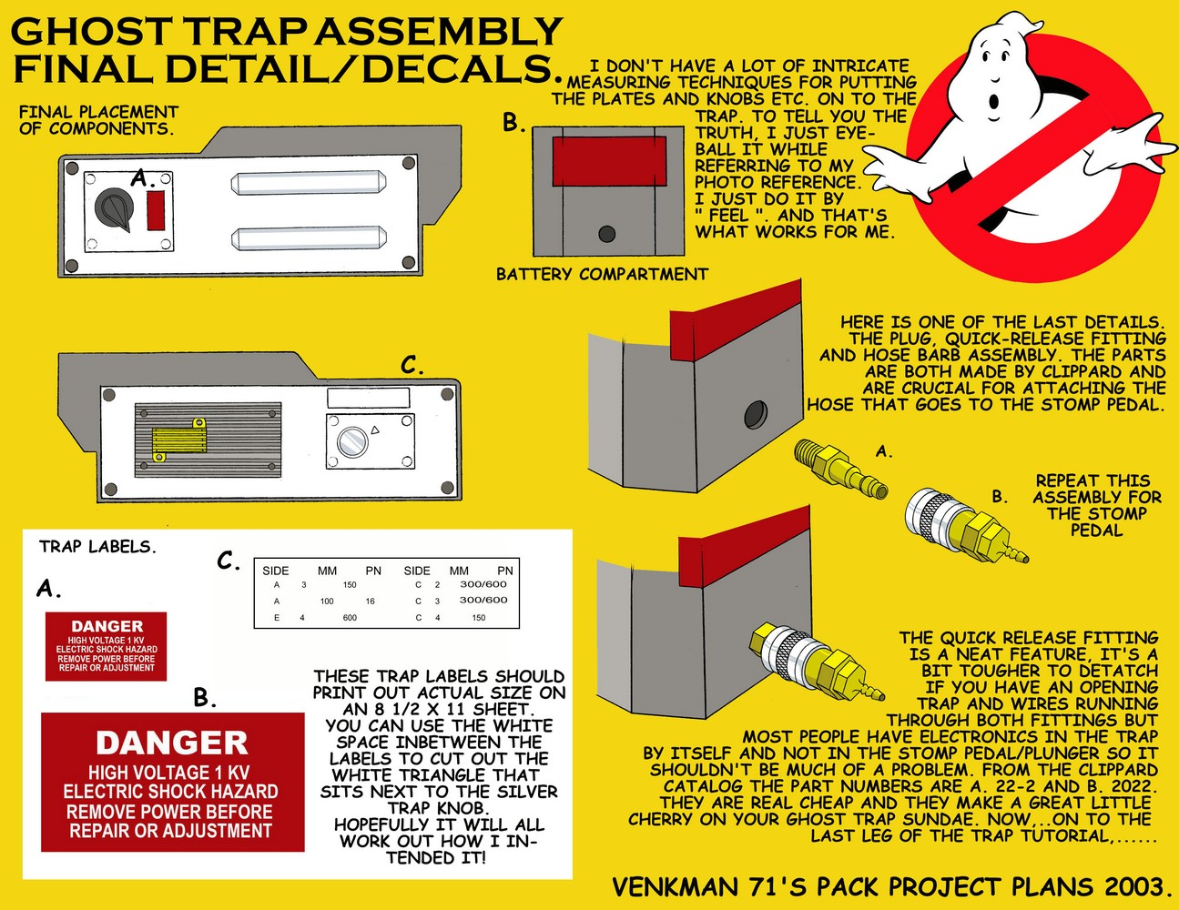 Where The Stickers Belong On The Pack Ghostbusters Fans